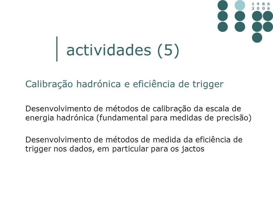 1 9 8 6 2 0 0 6 actividades (5) Calibração hadrónica e eficiência de trigger Desenvolvimento de métodos de calibração da escala de energia hadrónica (