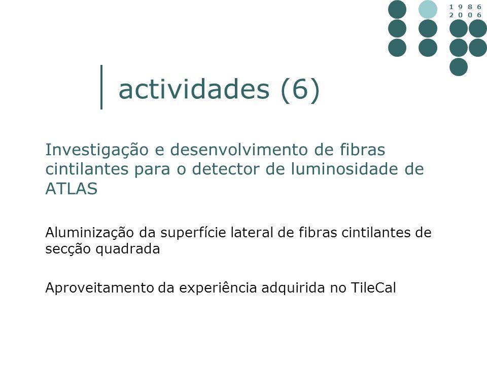 1 9 8 6 2 0 0 6 actividades (6) Investigação e desenvolvimento de fibras cintilantes para o detector de luminosidade de ATLAS Aluminização da superfíc