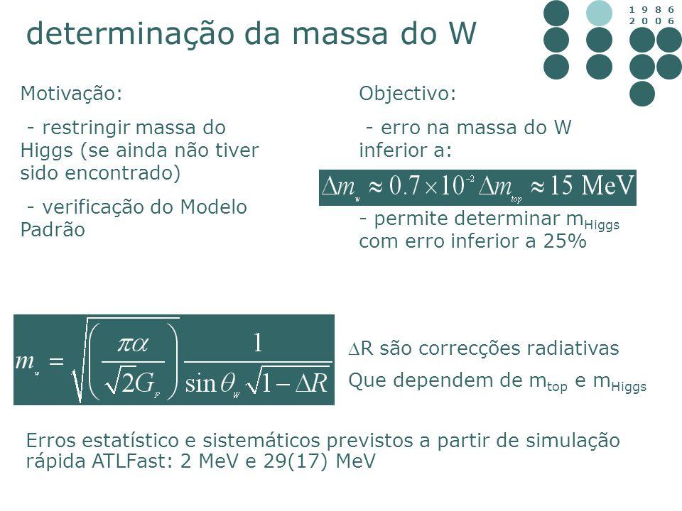 1 9 8 6 2 0 0 6 determinação da massa do W Erros estatístico e sistemáticos previstos a partir de simulação rápida ATLFast: 2 MeV e 29(17) MeV Motivaç