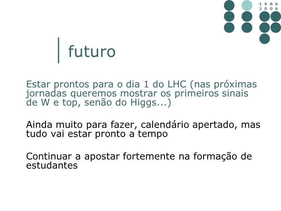 1 9 8 6 2 0 0 6 futuro Estar prontos para o dia 1 do LHC (nas próximas jornadas queremos mostrar os primeiros sinais de W e top, senão do Higgs...) Ai