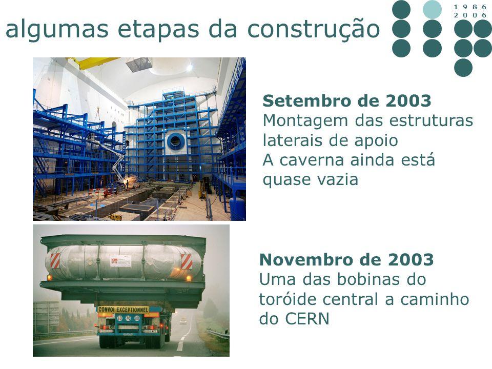 1 9 8 6 2 0 0 6 algumas etapas da construção Setembro de 2003 Montagem das estruturas laterais de apoio A caverna ainda está quase vazia Novembro de 2