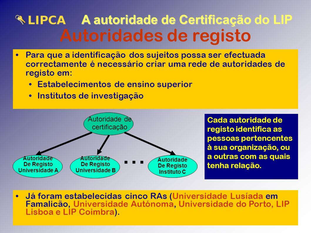 A autoridade de Certificação do LIP Autoridade de certificação Autoridade De Registo Universidade A Autoridade De Registo Universidade B...