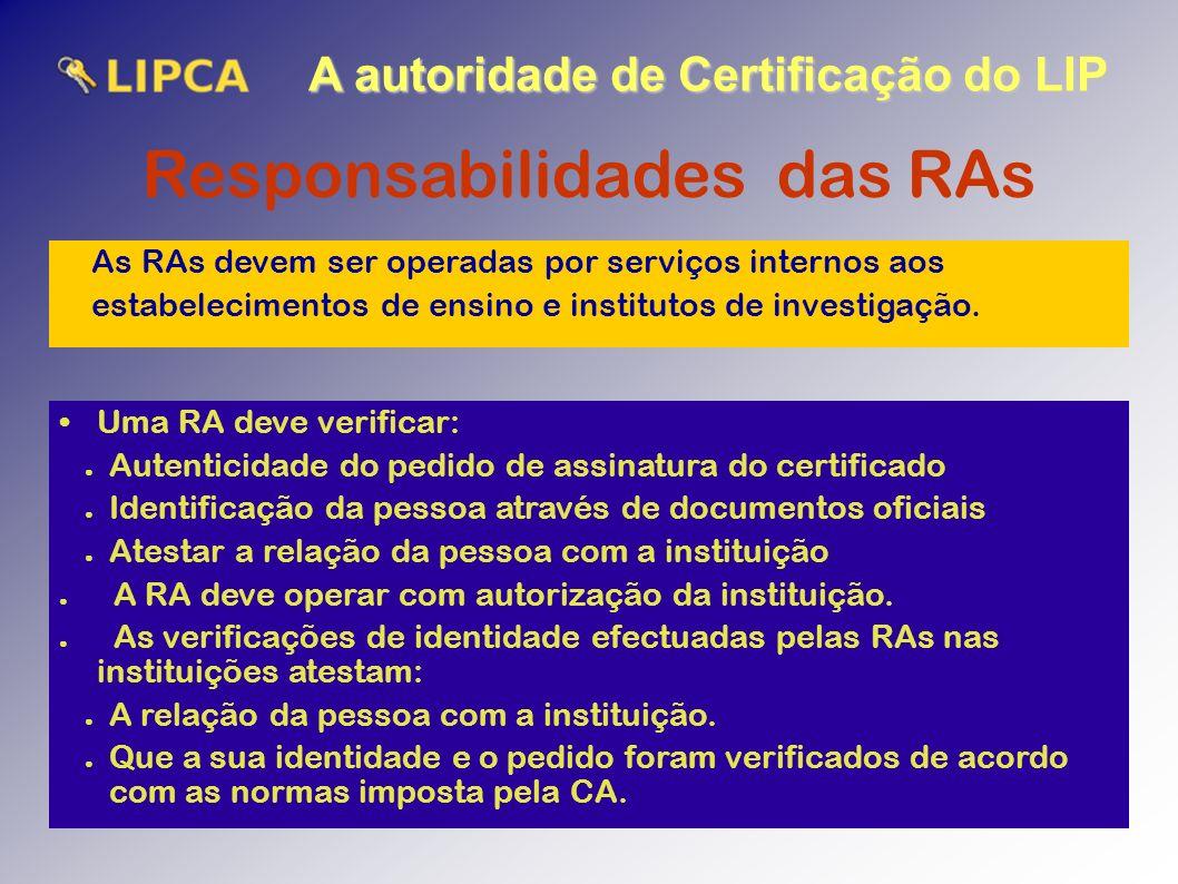 A autoridade de Certificação do LIP Responsabilidades das RAs Uma RA deve verificar: Autenticidade do pedido de assinatura do certificado Identificação da pessoa através de documentos oficiais Atestar a relação da pessoa com a instituição A RA deve operar com autorização da instituição.