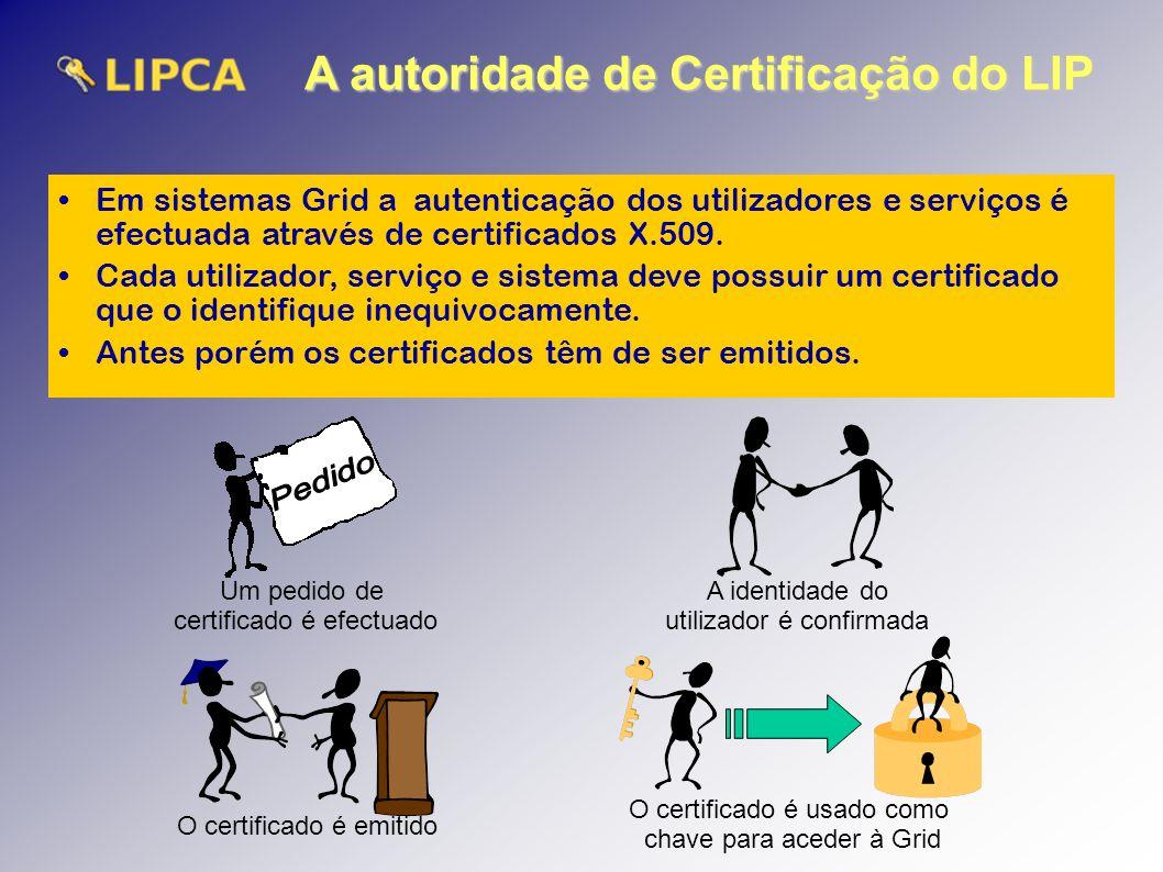 A autoridade de Certificação do LIP Em sistemas Grid a autenticação dos utilizadores e serviços é efectuada através de certificados X.509.