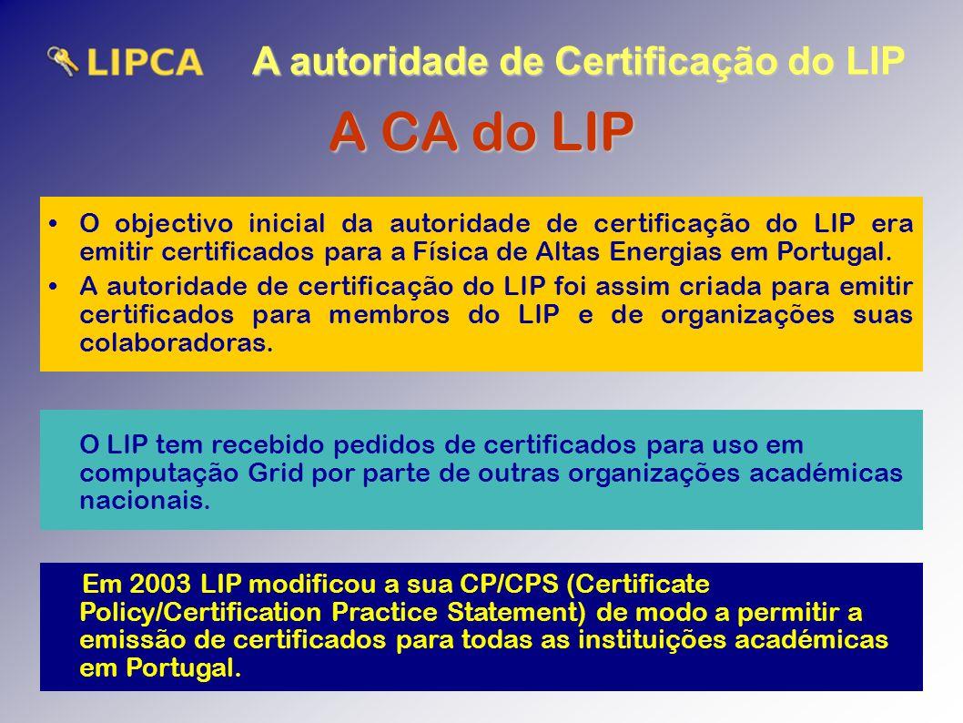 A autoridade de Certificação do LIP O objectivo inicial da autoridade de certificação do LIP era emitir certificados para a Física de Altas Energias em Portugal.