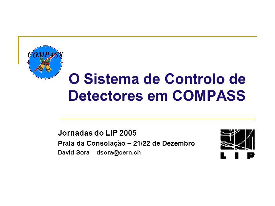 O Sistema de Controlo de Detectores em COMPASS Jornadas do LIP 2005 Praia da Consolação – 21/22 de Dezembro David Sora – dsora@cern.ch