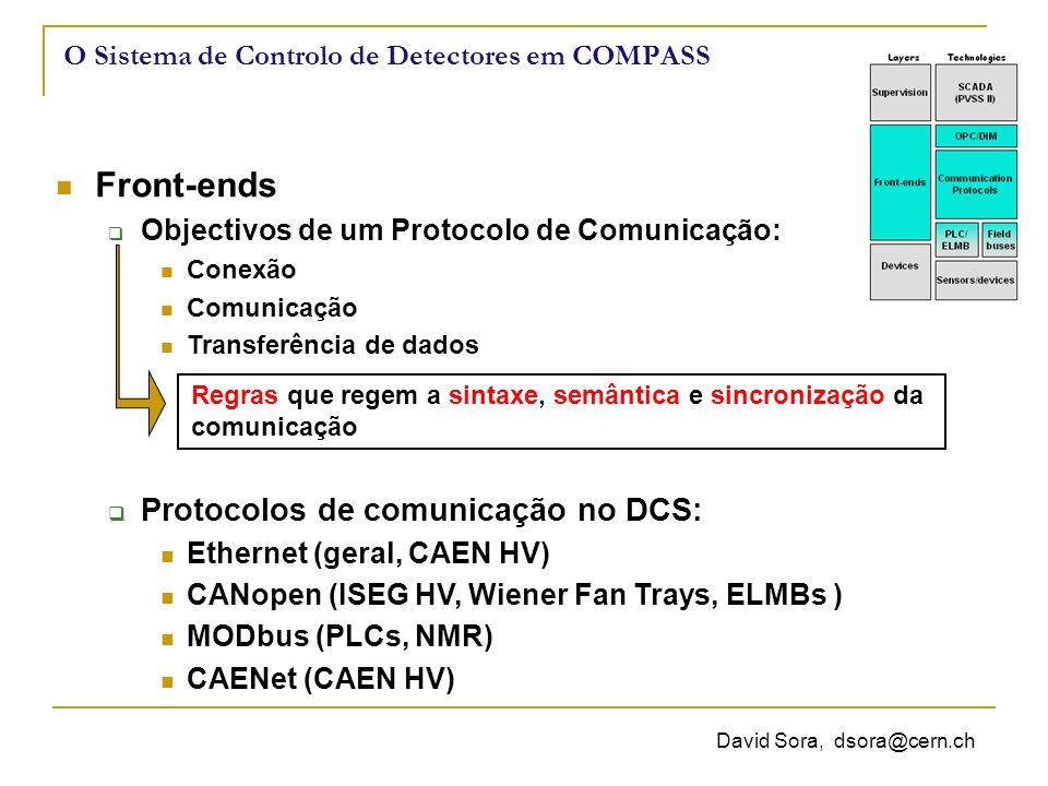 David Sora, dsora@cern.ch O Sistema de Controlo de Detectores em COMPASS Front-ends Objectivos de um Protocolo de Comunicação: Conexão Comunicação Transferência de dados Protocolos de comunicação no DCS: Ethernet (geral, CAEN HV) CANopen (ISEG HV, Wiener Fan Trays, ELMBs ) MODbus (PLCs, NMR) CAENet (CAEN HV) Regras que regem a sintaxe, semântica e sincronização da comunicação