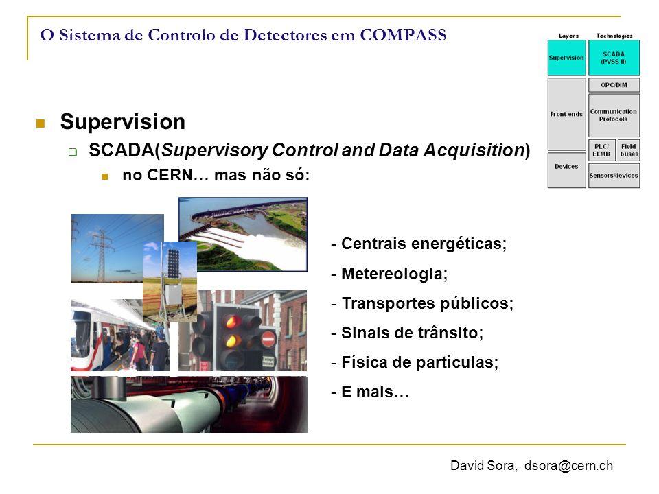 O Sistema de Controlo de Detectores em COMPASS David Sora, dsora@cern.ch Supervision Um sistema SCADA standard permite: Aquisição de dados Armazenamento e visualização de diagramas temporais Manipulação de alarmes Mecanismos de controlo de acesso Interfaces Homem-Máquina Display de alarmes Gráficos …