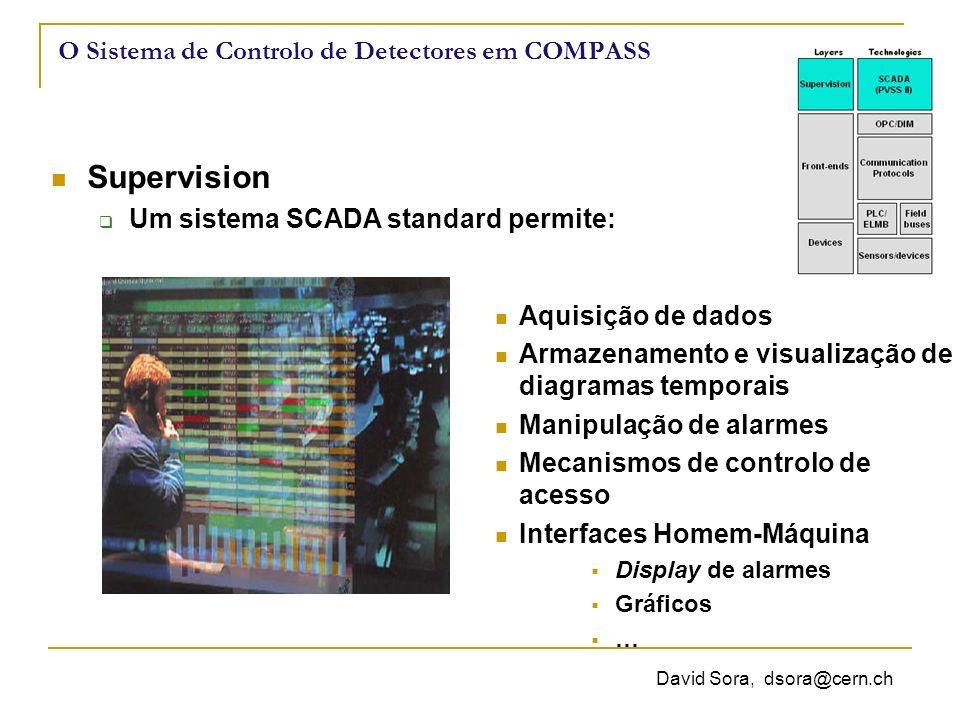 O Sistema de Controlo de Detectores em COMPASS David Sora, dsora@cern.ch Supervision Tecnologia usada: PVSS.