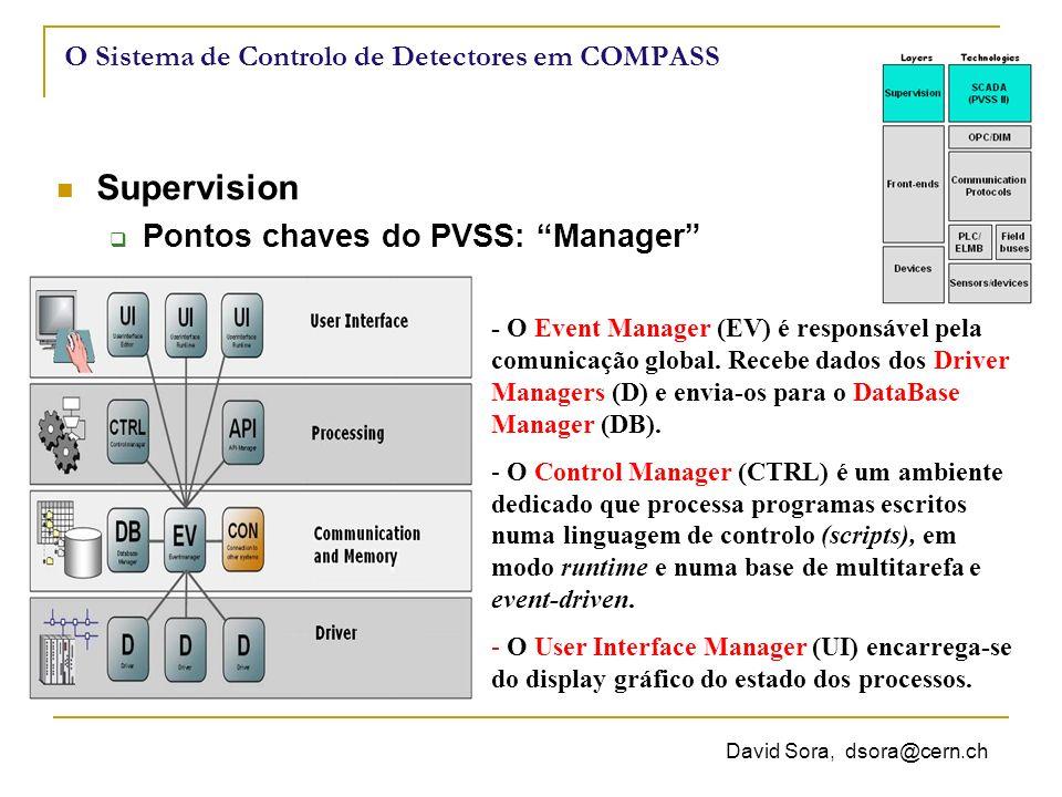 O Sistema de Controlo de Detectores em COMPASS David Sora, dsora@cern.ch Supervision Pontos chaves do PVSS: Manager - O Event Manager (EV) é responsável pela comunicação global.
