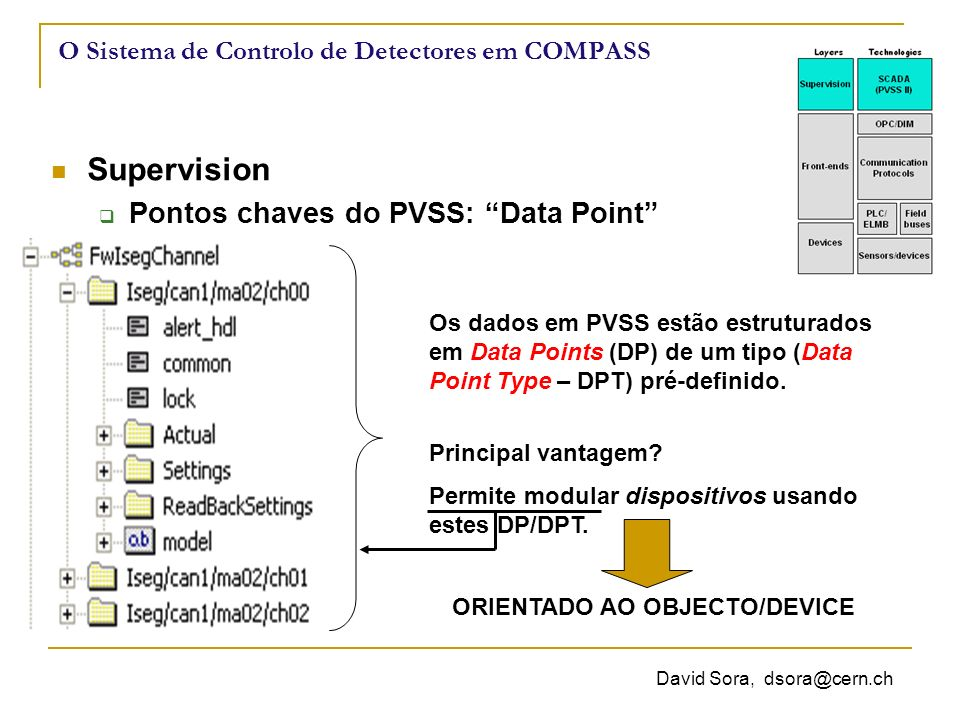 O Sistema de Controlo de Detectores em COMPASS David Sora, dsora@cern.ch Supervision Pontos chaves do PVSS: Data Point Os dados em PVSS estão estruturados em Data Points (DP) de um tipo (Data Point Type – DPT) pré-definido.