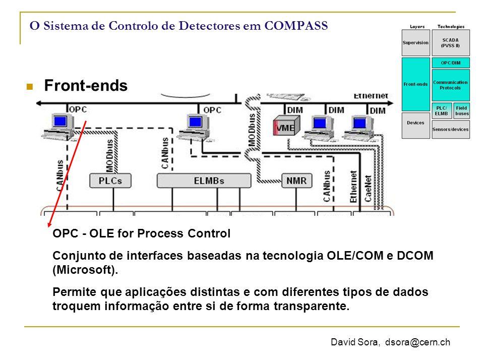 David Sora, dsora@cern.ch O Sistema de Controlo de Detectores em COMPASS Front-ends DIM – Distributed Information Management System -Serviço de comunicação para sistemas distribuídos; - Servidor fornece determinado serviço ao cliente - Nuvem transparente entre cliente/servidor.