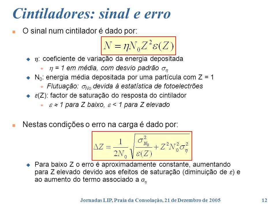 Jornadas LIP, Praia da Consolação, 21 de Dezembro de 200512 Cintiladores: sinal e erro O sinal num cintilador é dado por: : coeficiente de variação da energia depositada = 1 em média, com desvio padrão N 0 : energia média depositada por uma partícula com Z = 1 Flutuação: No devida à estatística de fotoelectrões (Z): factor de saturação do resposta do cintilador 1 para Z baixo, < 1 para Z elevado Nestas condições o erro na carga é dado por: Para baixo Z o erro é aproximadamente constante, aumentando para Z elevado devido aos efeitos de saturação (diminuição de ) e ao aumento do termo associado a