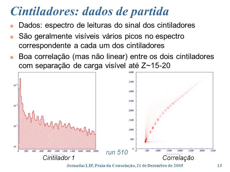 Jornadas LIP, Praia da Consolação, 21 de Dezembro de 200513 Cintiladores: dados de partida Dados: espectro de leituras do sinal dos cintiladores São geralmente visíveis vários picos no espectro correspondente a cada um dos cintiladores Boa correlação (mas não linear) entre os dois cintiladores com separação de carga visível até Z~15-20 run 510 Cintilador 1Correlação
