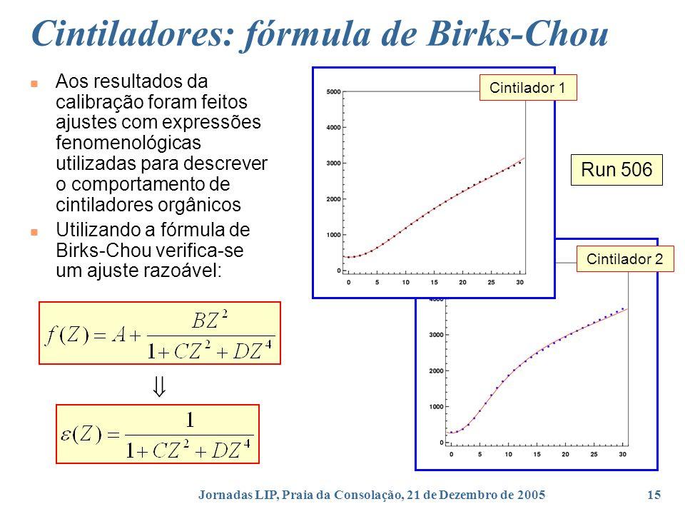 Jornadas LIP, Praia da Consolação, 21 de Dezembro de 200515 Cintiladores: fórmula de Birks-Chou Aos resultados da calibração foram feitos ajustes com expressões fenomenológicas utilizadas para descrever o comportamento de cintiladores orgânicos Utilizando a fórmula de Birks-Chou verifica-se um ajuste razoável: Cintilador 1 Cintilador 2 Run 506