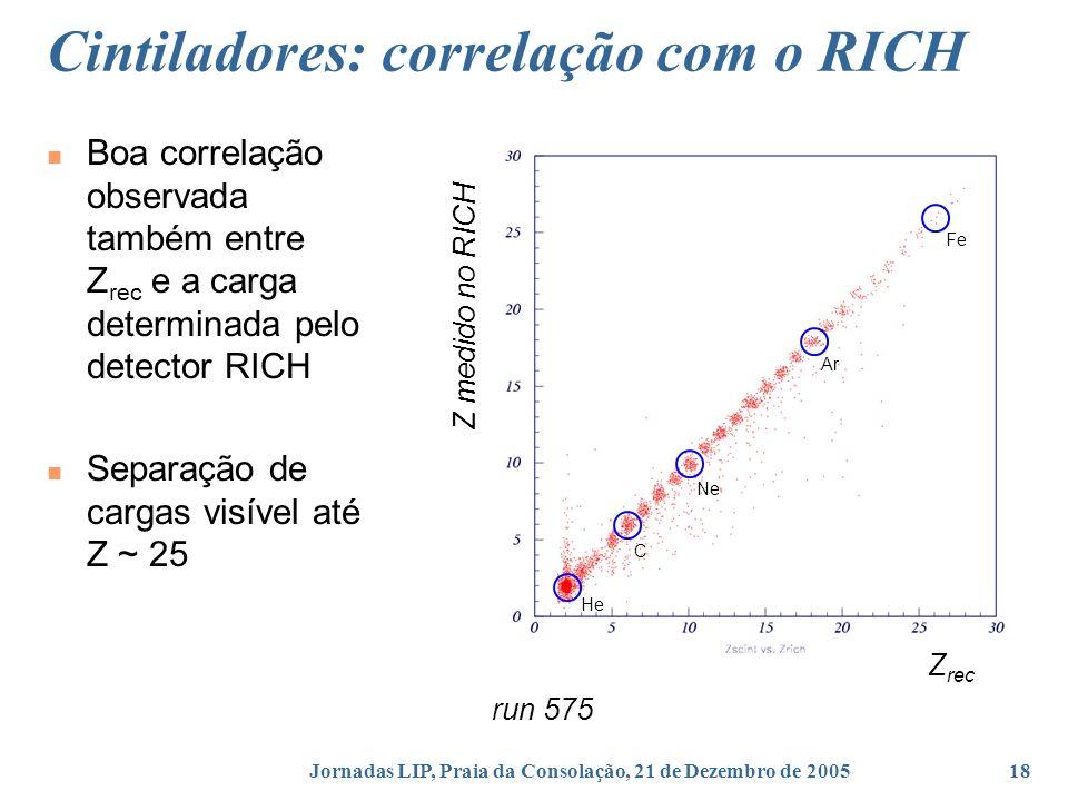 Jornadas LIP, Praia da Consolação, 21 de Dezembro de 200518 Cintiladores: correlação com o RICH Boa correlação observada também entre Z rec e a carga determinada pelo detector RICH Separação de cargas visível até Z ~ 25 run 575 Z rec Z medido no RICH He C Ne Ar Fe