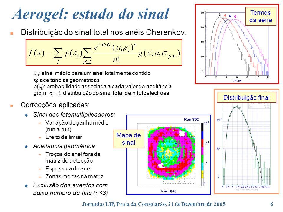 Jornadas LIP, Praia da Consolação, 21 de Dezembro de 20056 Aerogel: estudo do sinal Correcções aplicadas: Sinal dos fotomultiplicadores: Variação do ganho médio (run a run) Efeito de limiar Aceitância geométrica Troços do anel fora da matriz de detecção Espessura do anel Zonas mortas na matriz Exclusão dos eventos com baixo número de hits (n<3) Distribuição do sinal total nos anéis Cherenkov: 0 : sinal médio para um anel totalmente contido i : aceitâncias geométricas p( i ): probabilidade associada a cada valor de aceitância g(x;n, p.e.