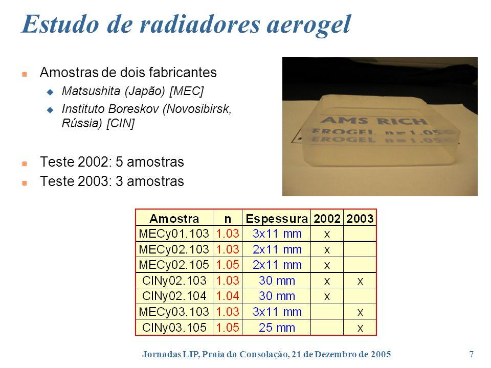 Jornadas LIP, Praia da Consolação, 21 de Dezembro de 20057 Estudo de radiadores aerogel Amostras de dois fabricantes Matsushita (Japão) [MEC] Instituto Boreskov (Novosibirsk, Rússia) [CIN] Teste 2002: 5 amostras Teste 2003: 3 amostras