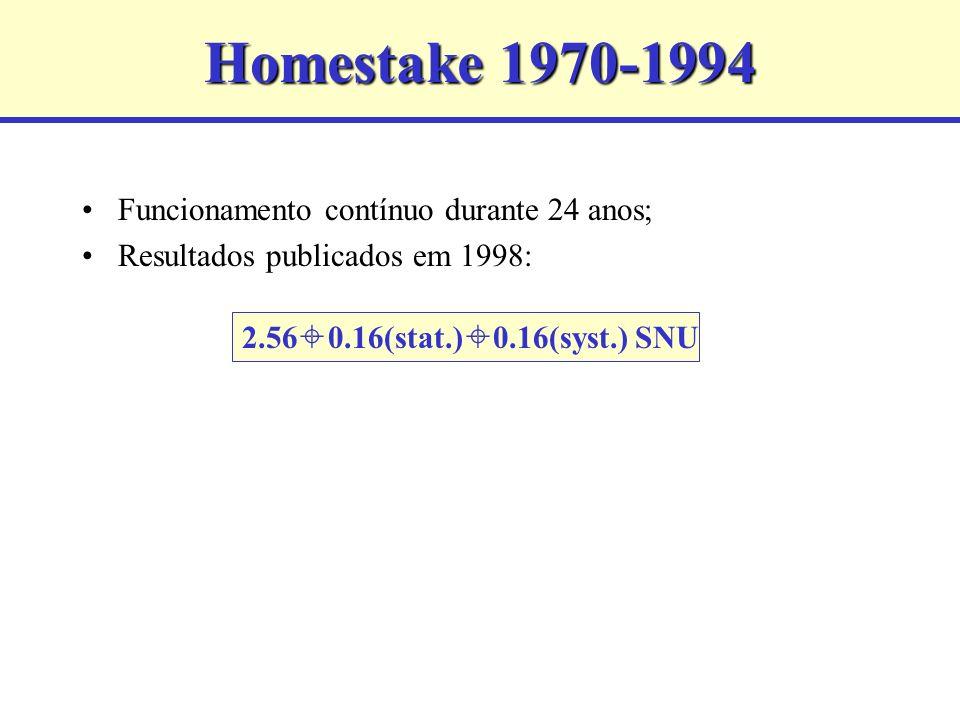 Homestake 1970-1994 Funcionamento contínuo durante 24 anos; Resultados publicados em 1998: 2.56 0.16(stat.) 0.16(syst.) SNU