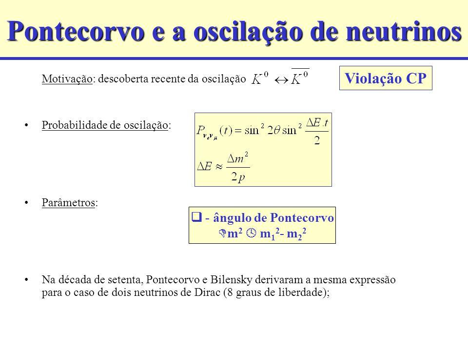 Pontecorvo e a oscilação de neutrinos Motivação: descoberta recente da oscilação Probabilidade de oscilação: Parâmetros: Na década de setenta, Ponteco