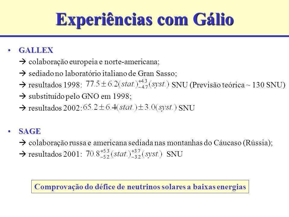 Experiências com Gálio GALLEXGALLEX colaboração europeia e norte-americana; sediado no laboratório italiano de Gran Sasso; resultados 1998: SNU (Previ