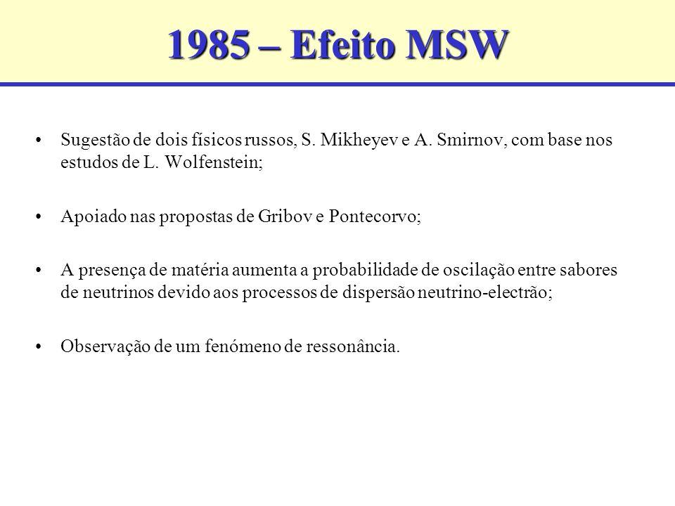 1985 – Efeito MSW Sugestão de dois físicos russos, S. Mikheyev e A. Smirnov, com base nos estudos de L. Wolfenstein; Apoiado nas propostas de Gribov e