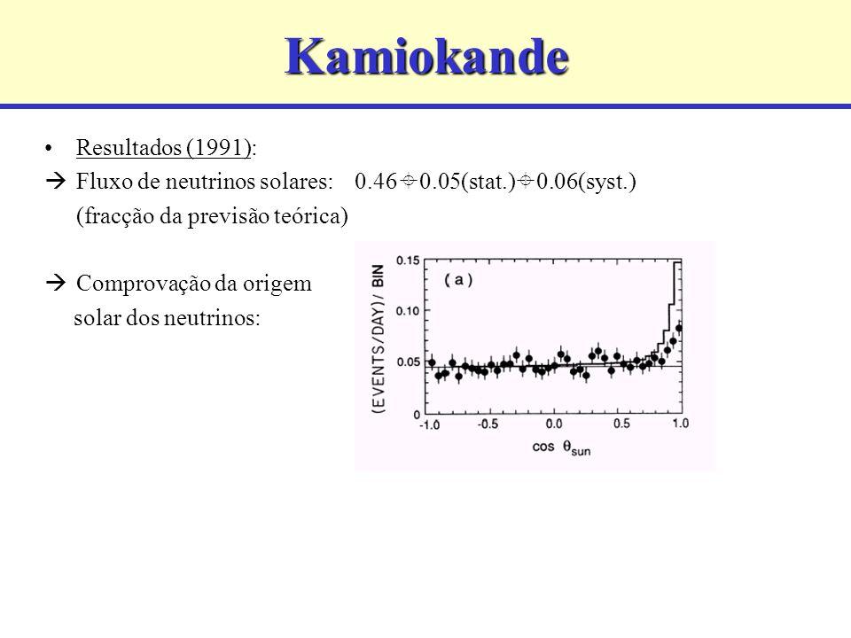 Kamiokande Resultados (1991): Fluxo de neutrinos solares: 0.46 0.05(stat.) 0.06(syst.) (fracção da previsão teórica) Comprovação da origem solar dos n