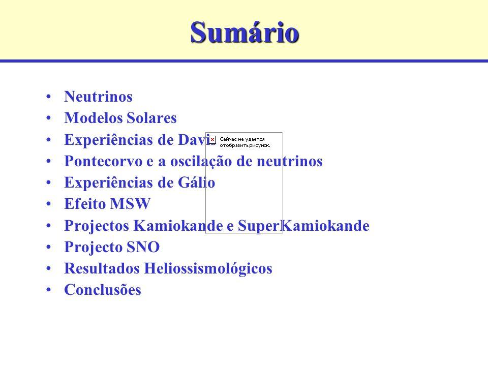 Sumário Neutrinos Modelos Solares Experiências de Davis Pontecorvo e a oscilação de neutrinos Experiências de Gálio Efeito MSW Projectos Kamiokande e SuperKamiokande Projecto SNO Resultados Heliossismológicos Conclusões