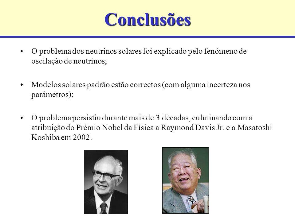 Conclusões O problema dos neutrinos solares foi explicado pelo fenómeno de oscilação de neutrinos; Modelos solares padrão estão correctos (com alguma incerteza nos parâmetros); O problema persistiu durante mais de 3 décadas, culminando com a atribuição do Prémio Nobel da Física a Raymond Davis Jr.