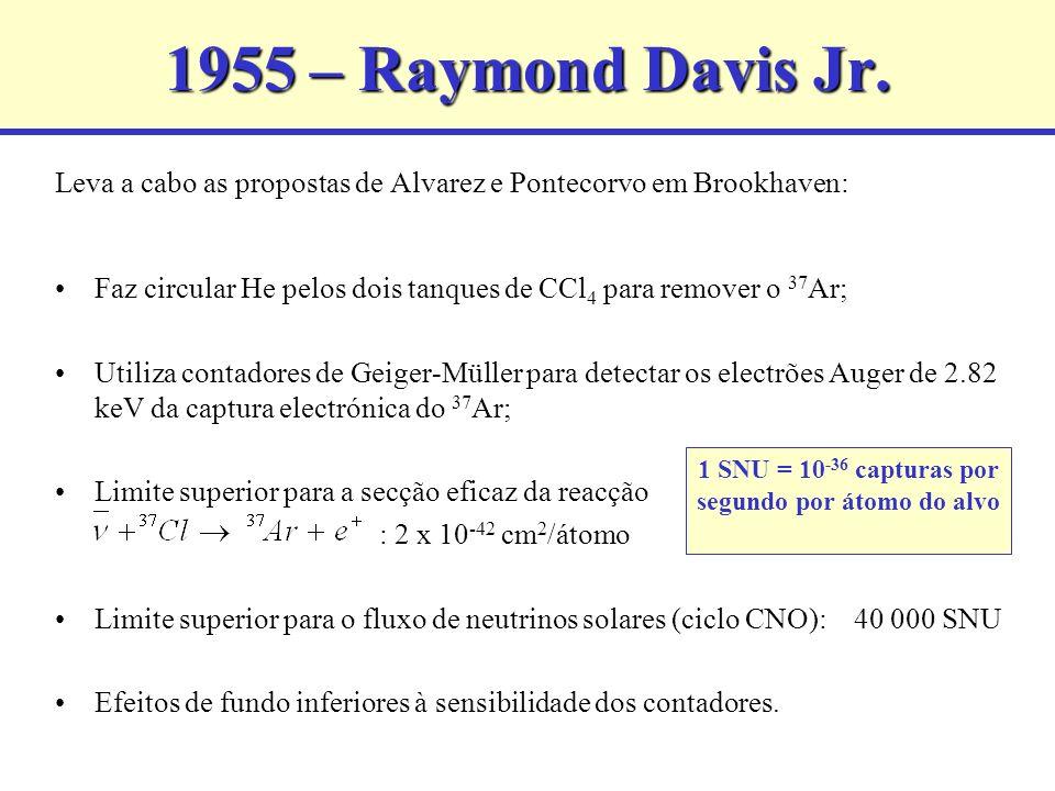 1955 – Raymond Davis Jr. Leva a cabo as propostas de Alvarez e Pontecorvo em Brookhaven: Faz circular He pelos dois tanques de CCl 4 para remover o 37