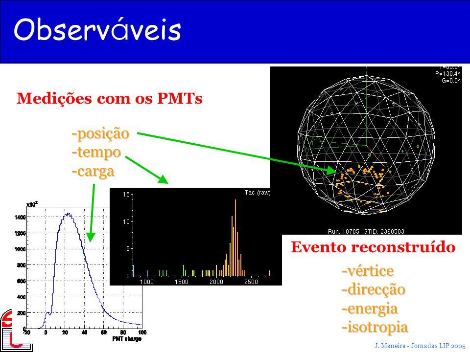 J. Maneira - Jornadas LIP 2005 Observ á veis Medições com os PMTs -posição -tempo -carga Evento reconstruído -vértice -direcção -energia -isotropia