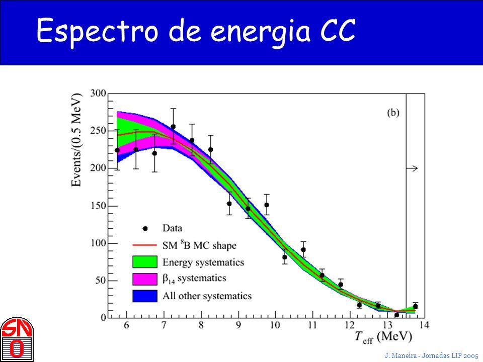 J. Maneira - Jornadas LIP 2005 Espectro de energia CC