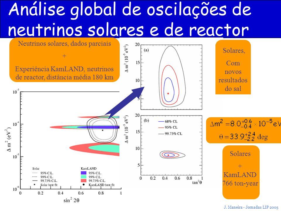 J. Maneira - Jornadas LIP 2005 Análise global de oscilações de neutrinos solares e de reactor Solares, Com novos resultados do sal Solares + KamLAND 7