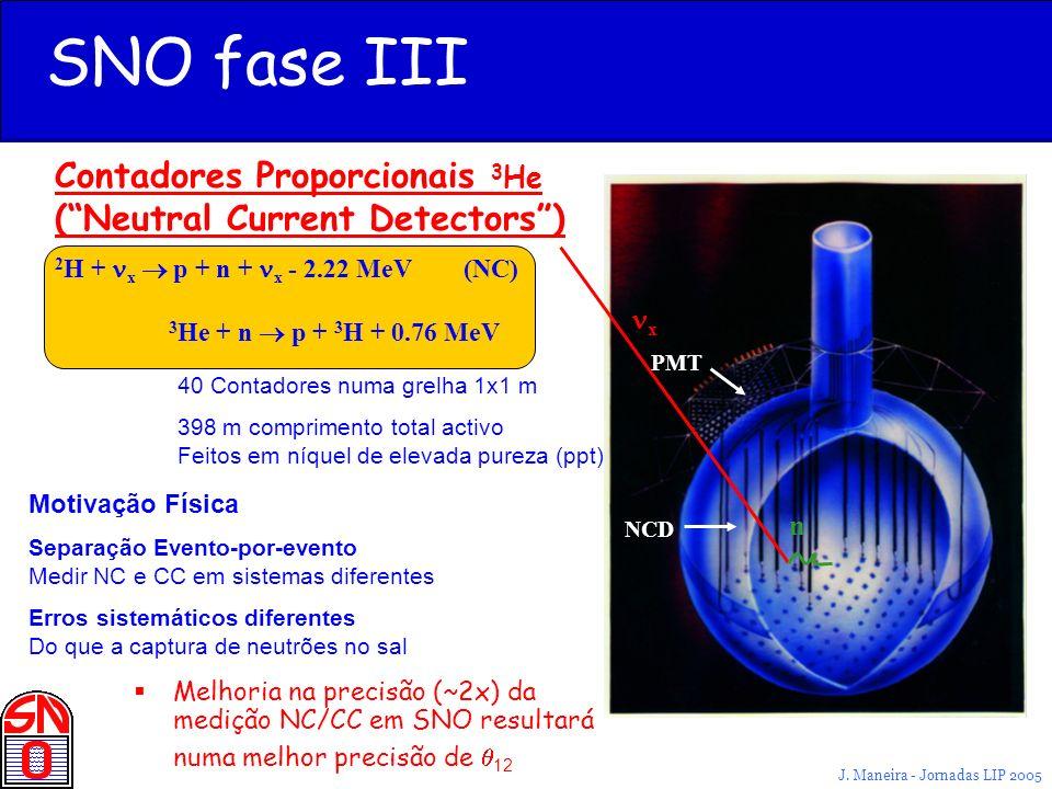J. Maneira - Jornadas LIP 2005 Motivação Física Separação Evento-por-evento Medir NC e CC em sistemas diferentes Erros sistemáticos diferentes Do que