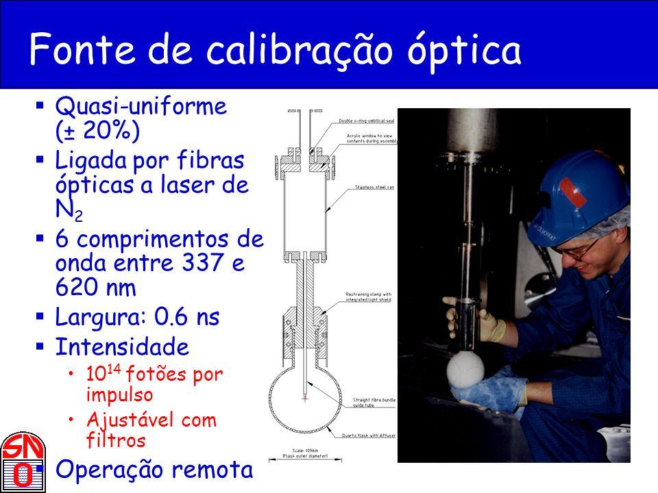 Fonte de calibração óptica Quasi-uniforme (± 20%) Ligada por fibras ópticas a laser de N 2 6 comprimentos de onda entre 337 e 620 nm Largura: 0.6 ns I