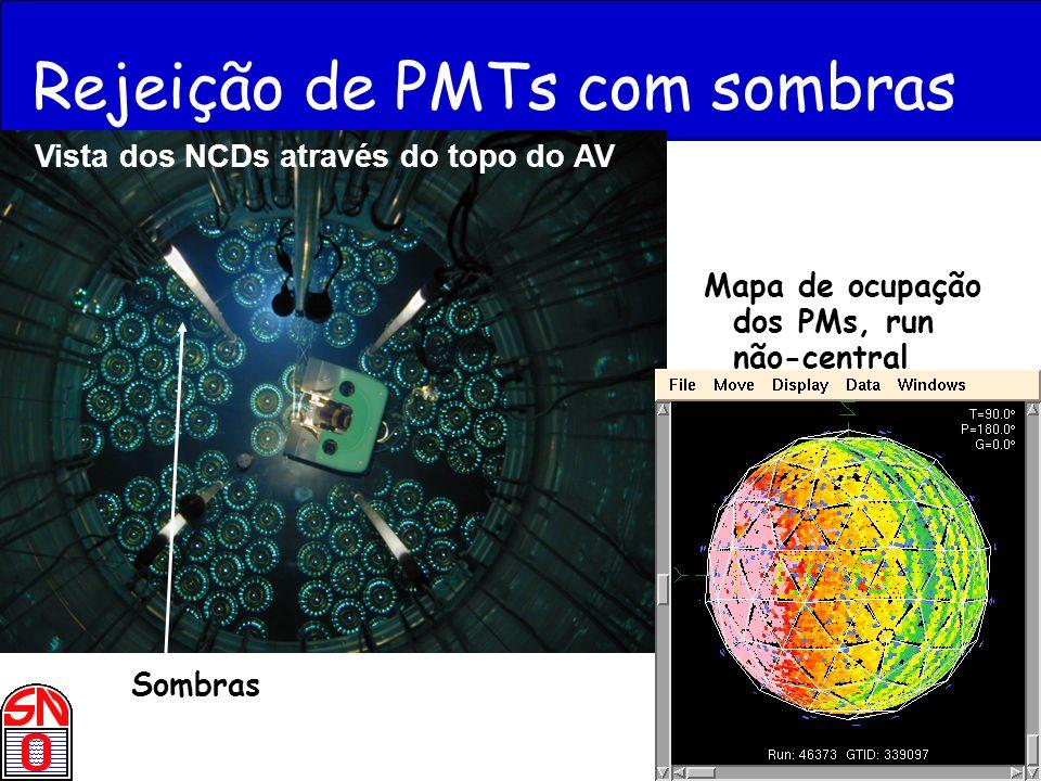Rejeição de PMTs com sombras Vista dos NCDs através do topo do AV Sombras Mapa de ocupação dos PMs, run não-central