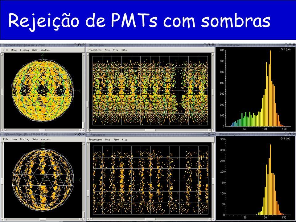J. Maneira - Jornadas LIP 2005 Rejeição de PMTs com sombras