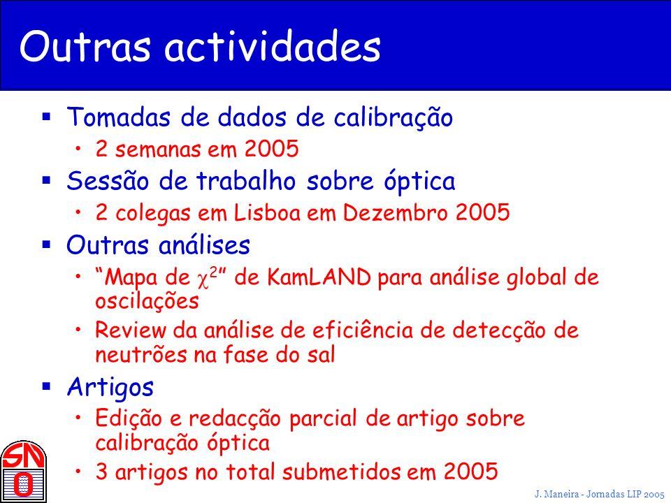 J. Maneira - Jornadas LIP 2005 Outras actividades Tomadas de dados de calibração 2 semanas em 2005 Sessão de trabalho sobre óptica 2 colegas em Lisboa