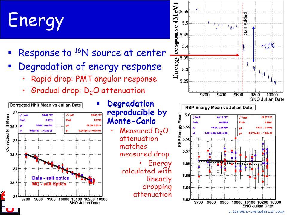 J. Maneira - Jornadas LIP 2005 Energy response (MeV) Energy Response to 16 N source at center Degradation of energy response Rapid drop: PMT angular r