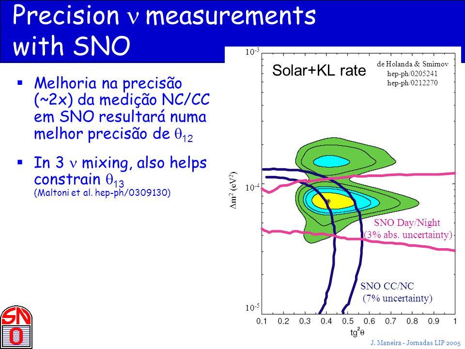 J. Maneira - Jornadas LIP 2005 Solar+KL rate Precision measurements with SNO Melhoria na precisão (~2x) da medição NC/CC em SNO resultará numa melhor