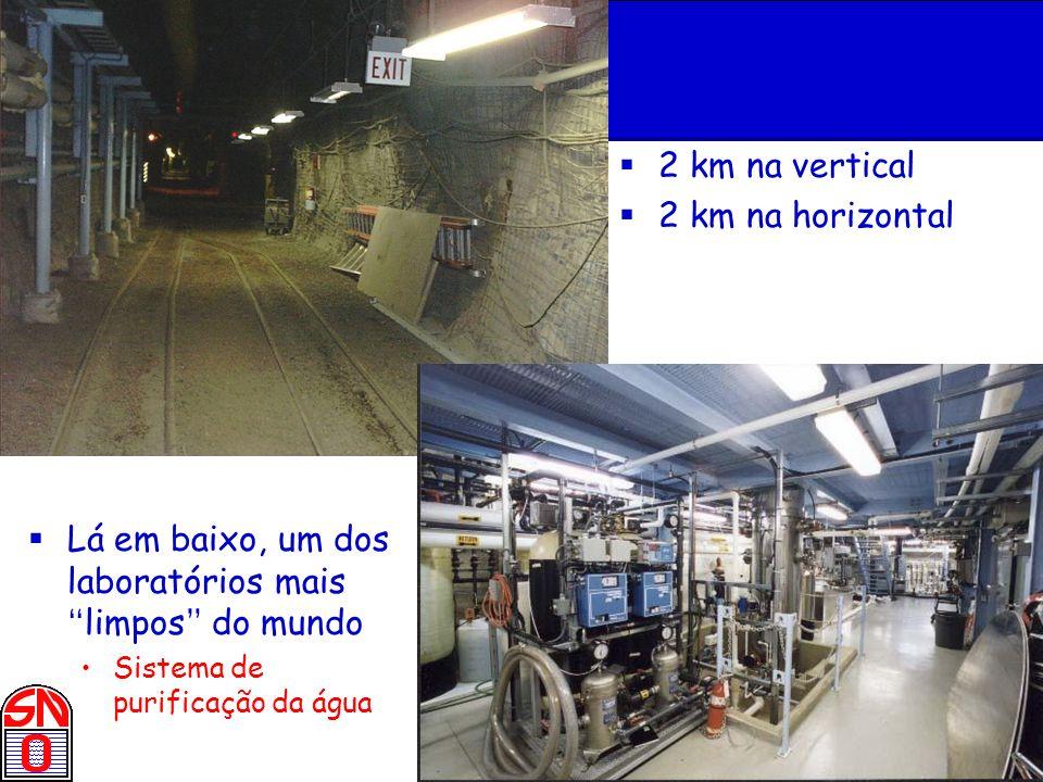 J. Maneira - Jornadas LIP 2005 2 km na vertical 2 km na horizontal Lá em baixo, um dos laboratórios mais limpos do mundo Sistema de purificação da águ
