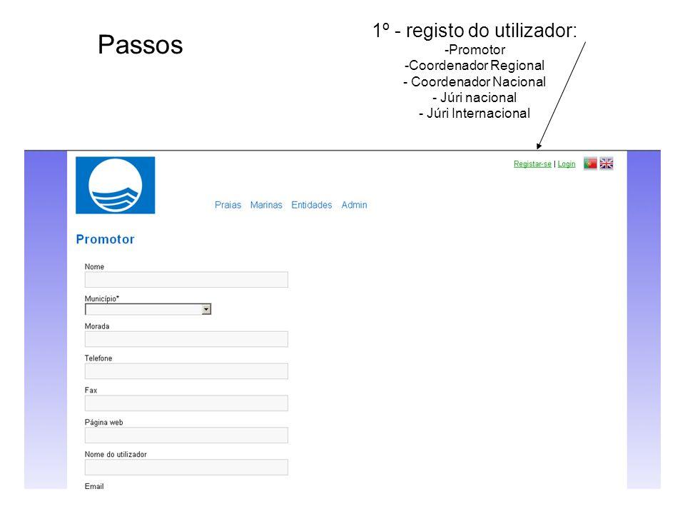 Passos 1º - registo do utilizador: -Promotor -Coordenador Regional - Coordenador Nacional - Júri nacional - Júri Internacional