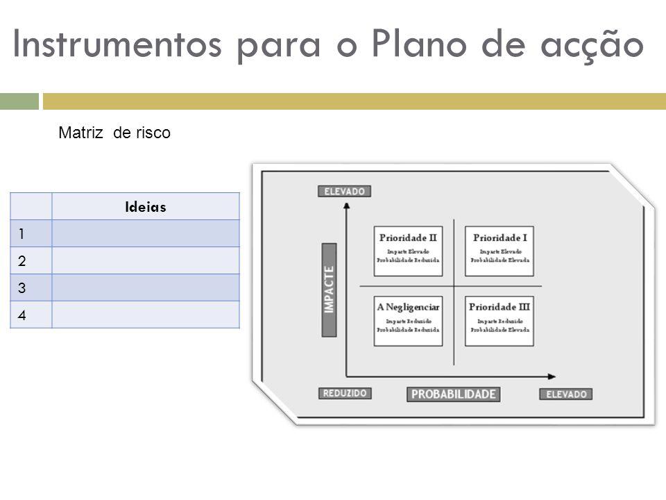 Matriz de risco Ideias 1 2 3 4 Instrumentos para o Plano de acção