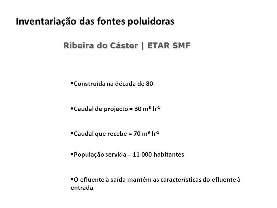 Ribeira do Cáster | Ponte Reada Fundada em 1972 Fabrico de papel para cartonagem e embalagem Q doméstico = 1,1 m 3 dia -1 Q industrial = 30 m 3 h -1 Tem ETAR própria Inventariação das fontes poluidoras