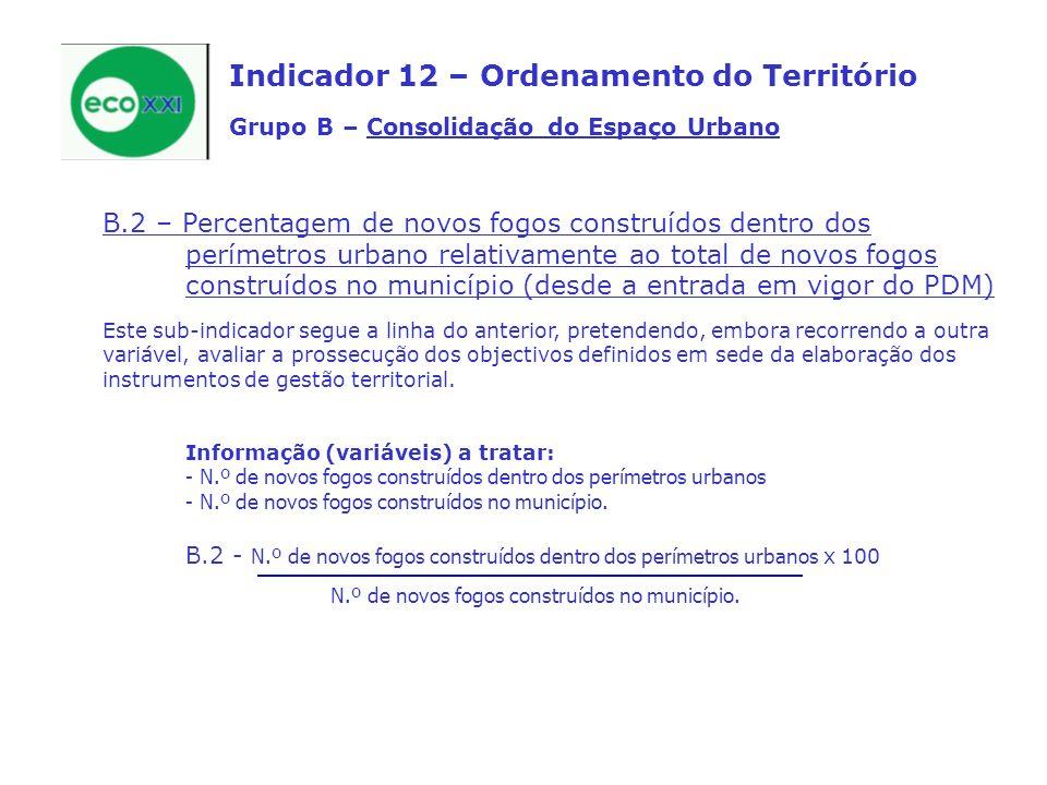 Indicador 12 – Ordenamento do Território Grupo B – Consolidação do Espaço Urbano Avaliação:Grupo B – 2,5 pontos (em 13) B.1 – Taxa de execução do espaço urbanizável O resultado é expresso em percentagem: 0%, atribuir:0 pontos 100%, atribuir:1 B.2 – Percentagem de novos fogos construídos dentro dos perímetros urbanos...