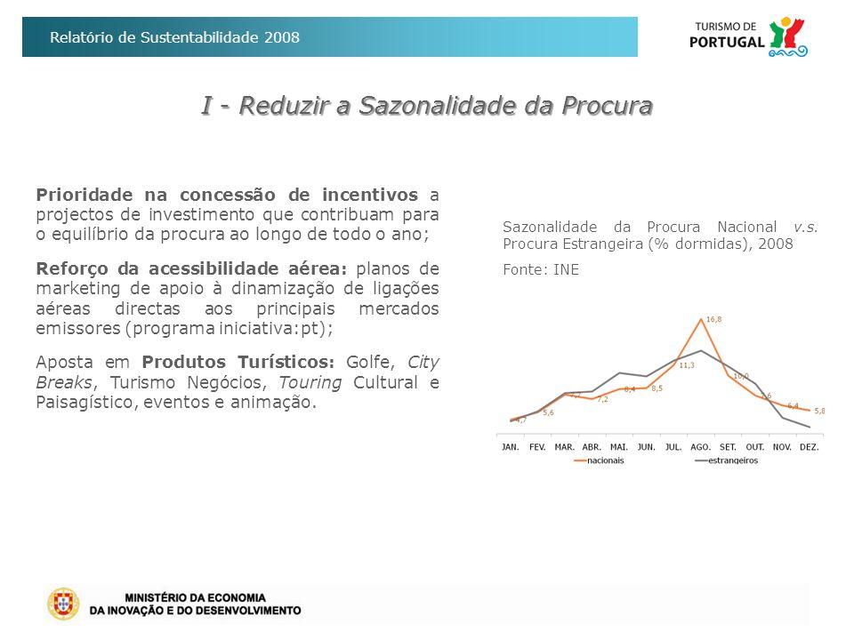 Relatório de Sustentabilidade 2008 I - Reduzir a Sazonalidade da Procura Prioridade na concessão de incentivos a projectos de investimento que contrib