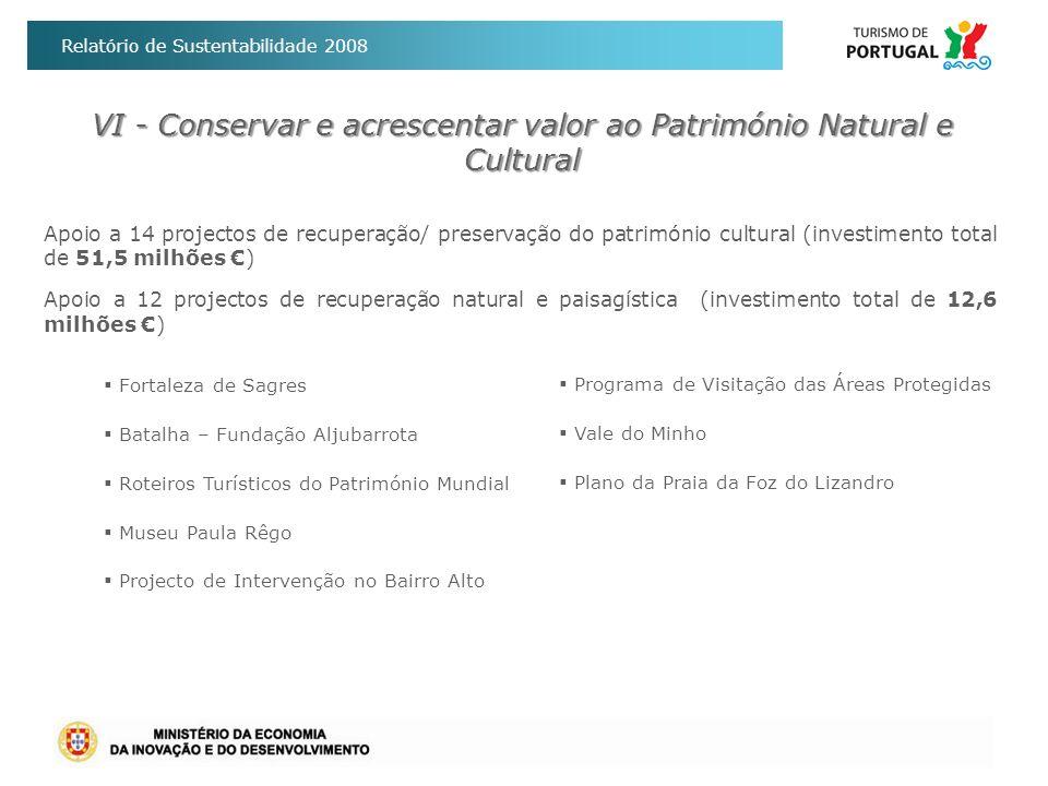 Relatório de Sustentabilidade 2008 Apoio a 14 projectos de recuperação/ preservação do património cultural (investimento total de 51,5 milhões ) Apoio