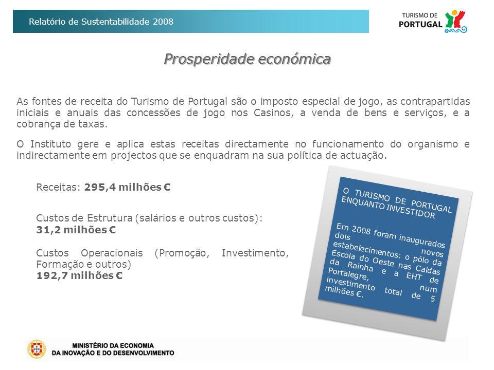 Relatório de Sustentabilidade 2008 Receitas: 295,4 milhões Custos de Estrutura (salários e outros custos): 31,2 milhões Custos Operacionais (Promoção,