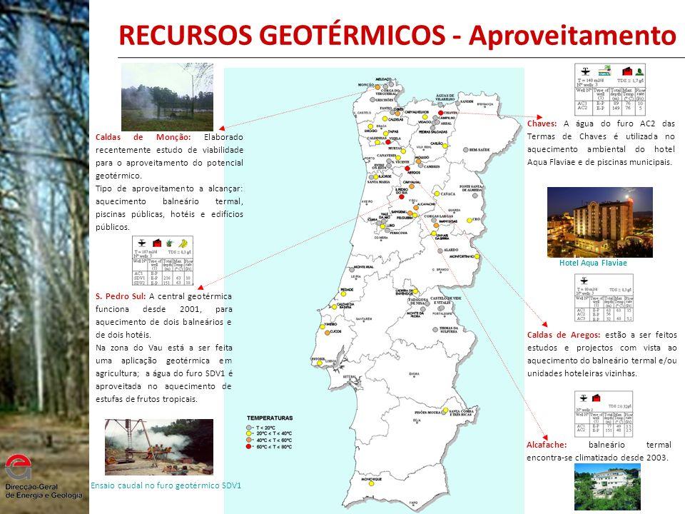 Chaves: A água do furo AC2 das Termas de Chaves é utilizada no aquecimento ambiental do hotel Aqua Flaviae e de piscinas municipais. S. Pedro Sul: A c