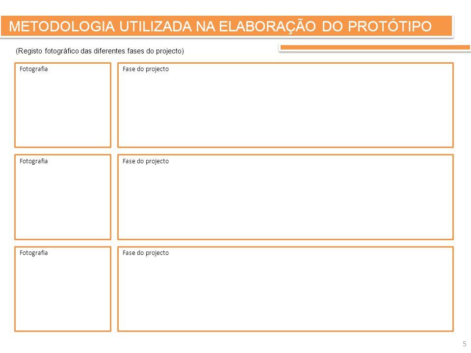 ENVOLVIMENTO DOS ALUNOS … (Breve descrição do nível de participação/interesse dos alunos no desenvolvimento do projecto.